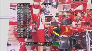 Fernando Alonso Abu Dhabi FP3