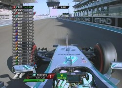 Nico Rosberg fastest in Abu Dhabi