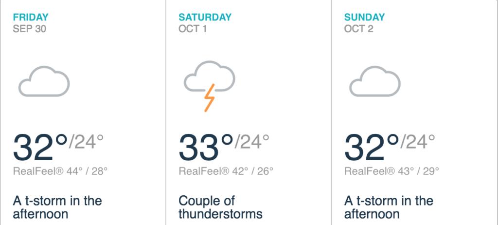 malaysia-2016-weather